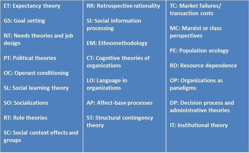 NamesOfTheories